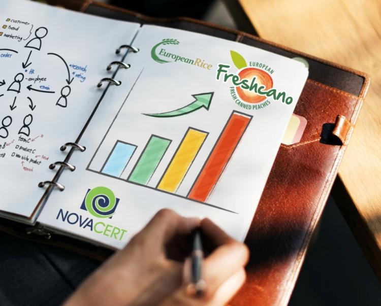 Τρία νέα προγράμματα προώθησης από τη Novacert