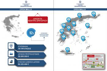 Φρόσω Καρασαρλίδου : «3.639.923 € για τη δημιουργία «Ανοιχτών Κέντρων Εμπορίου» στον Νομό Ημαθίας»