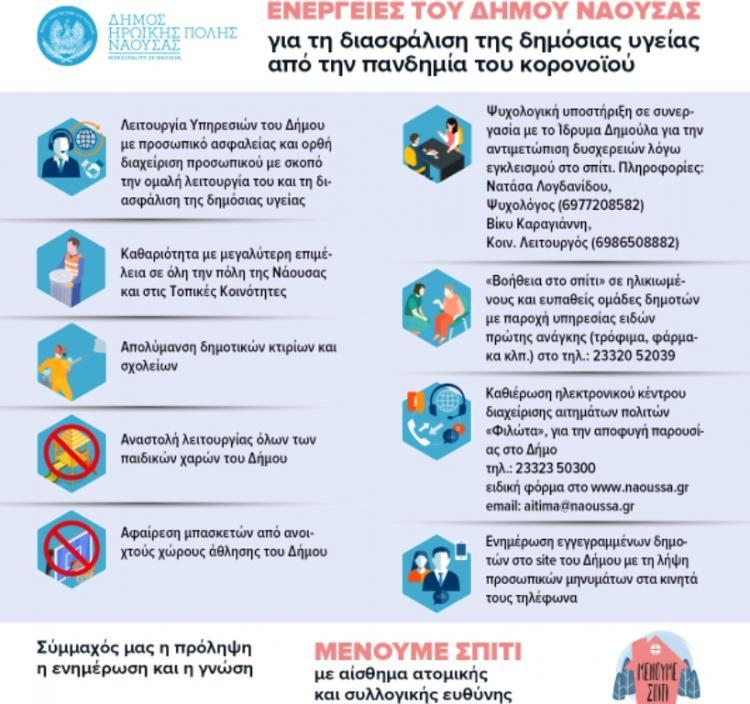 O Νικόλας Καρανικόλας για τις δράσεις του δήμου Νάουσας για την πανδημία του κορονοϊού