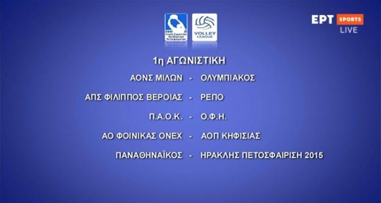 Ιστορικό ντεμπούτο του ΑΠΣ Φίλιππος Βέροιας στην κλήρωση της Volleyleague 2020-2021