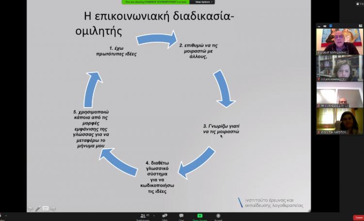 Με επιτυχία το 1ο διαδικτυακό σεμινάριο του συλλόγου Μ.Α.μ.Α με τίτλο «Διαπερνώντας την ομίχλη του αυτισμού-Διαχείριση καθημερινών προκλήσεων»